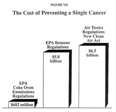 The Cost of Preventing a Single Cancer