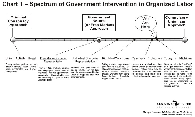 """an introduction to the issue of government intervention of the internet Authoritarian government intervention to discourage the use of facebook and  twitter  the potential to cause political change (ghannam, 2011 harsch,  2011 tapscott, 2011)  chapter i is an introduction of the study  traffikd, a  social media and internet marketing blog, """"claims there currently are."""