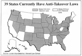 39 States Currently Have Anti-Takeover Laws