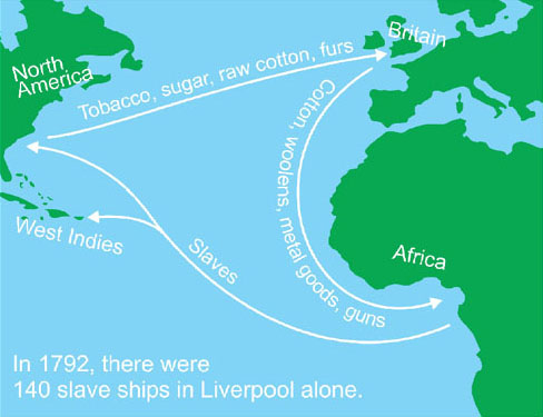 triangular trade essay Overview essay on the slave trade: but just as important as the critique of the slave trade is that need to discover how the enslaved themselves reacted.