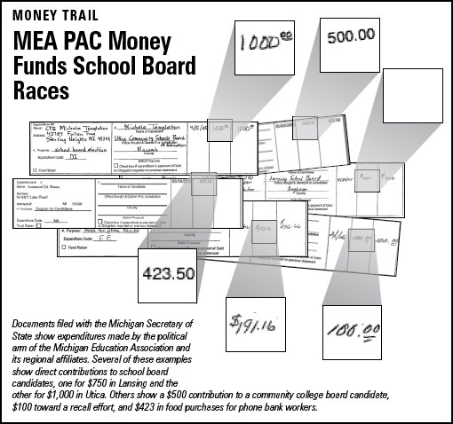 MEA PAC money