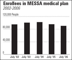 MESSA medical enrollees