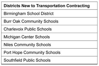 Graphic 7: Districts New to Transportation Contracting - click to enlarge