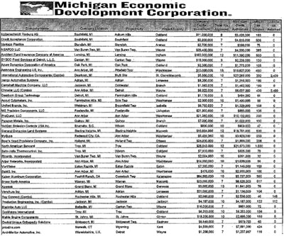 Graphic 6: Fiscal 2008 MEGA Annual Report (Page One) - click to enlarge