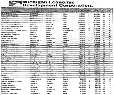 Graphic 12: Fiscal 2008 MEGA Annual Report (Page One) - click to enlarge