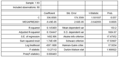 Graphic 18: Results of Statistical Tests - click to enlarge