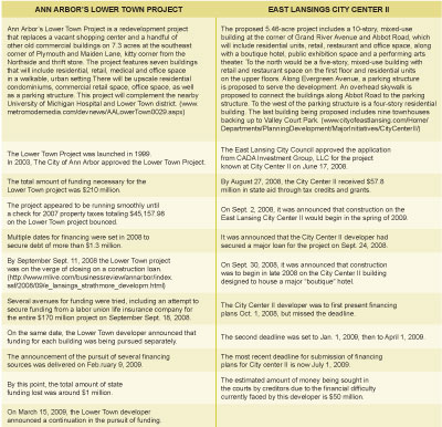 Smart Growth: Ann Arbor's Lower Town Project vs. East Lansing's City Center II - click to enlarge