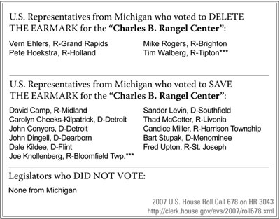 "U.S. Representatives from Michigan who voted to DELETE THE EARMARK for the ""Charles B. Rangel Center"" - click to enlarge"