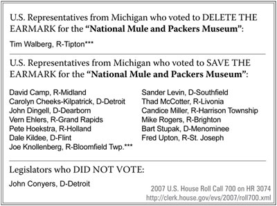 "U.S. Representatives from Michigan who voted to DELETE THE EARMARK for the ""National Mule and Packers Museum"" - click to enlarge"