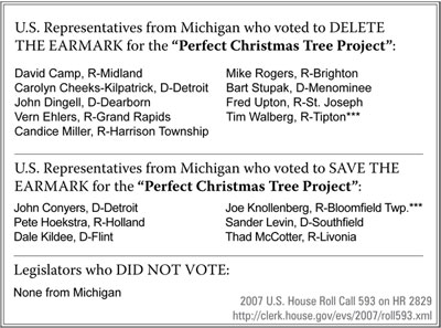 "U.S. Representatives from Michigan who voted to DELETE THE EARMARK for the ""Perfect Christmas Tree Project"" - click to enlarge"