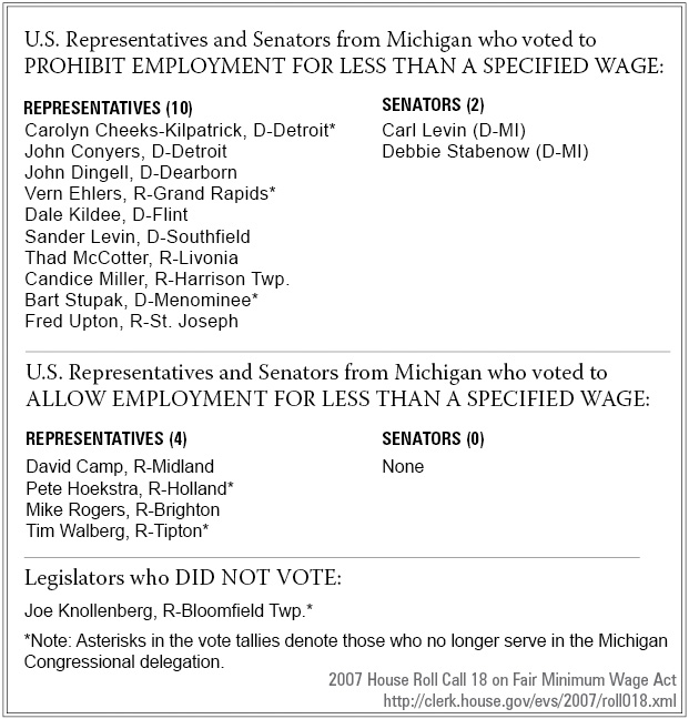 minimum wage unpaid internships congress michigan