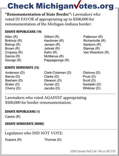 """Remonumentation of State Border"": Lawmakers who voted IN FAVOR of appropriating up to $500,000 for remonumentation of the Michigan-Indiana border - click to enlarge"