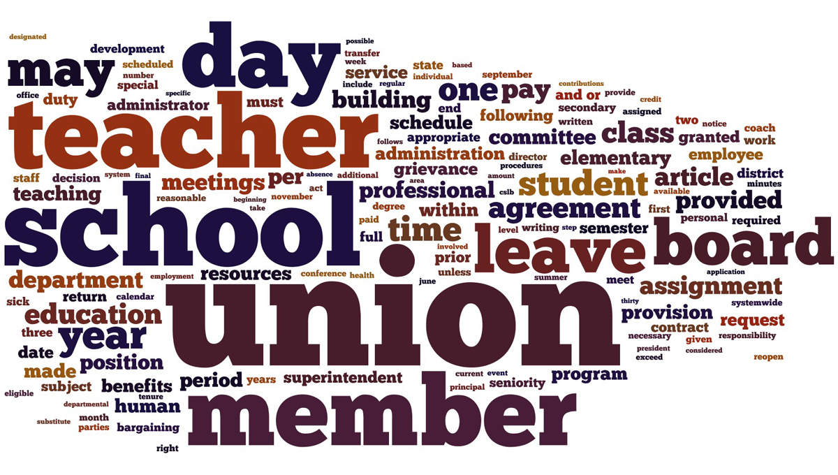 What's in a Teachers Union Contract? [Mackinac Center]