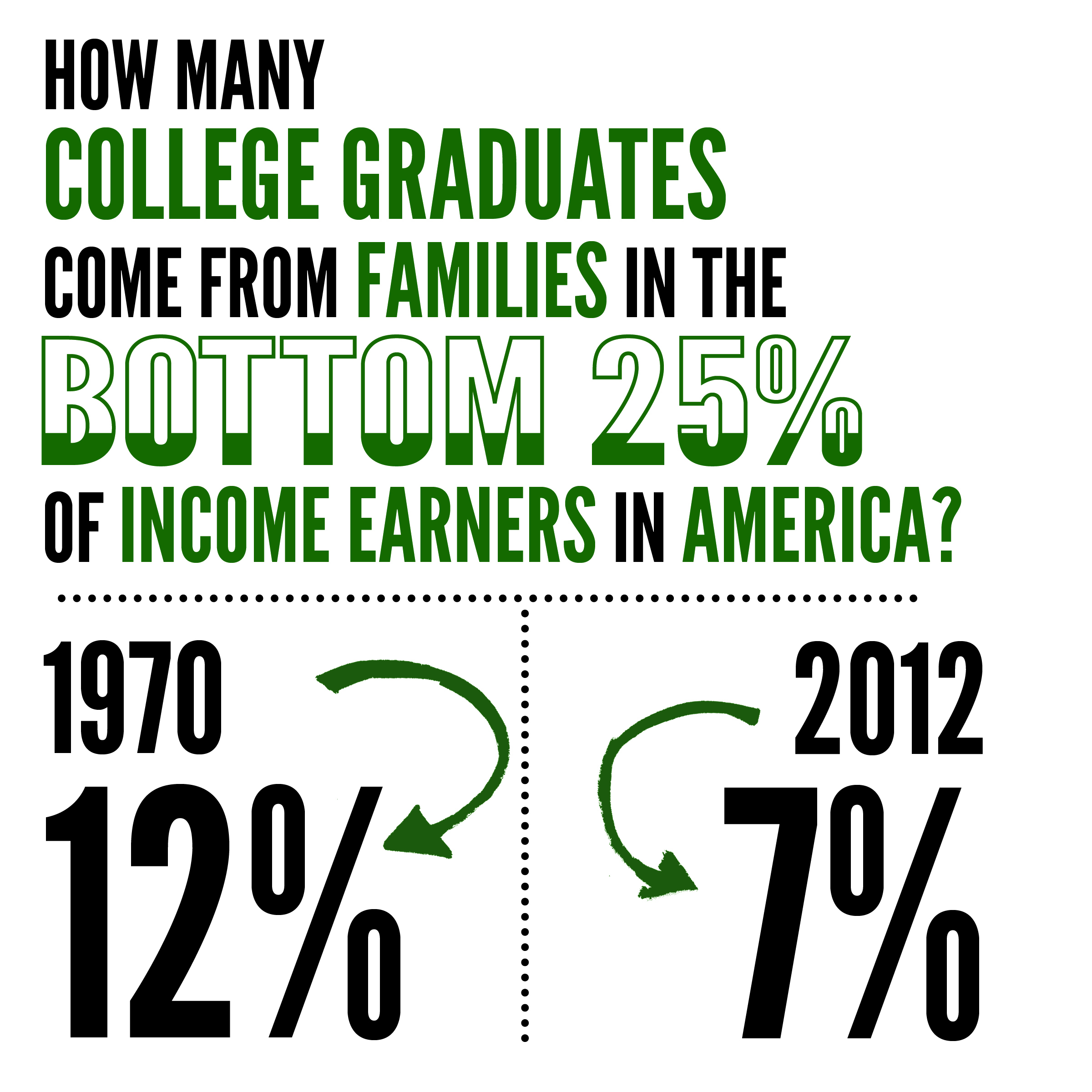 College Subsidies Graphic