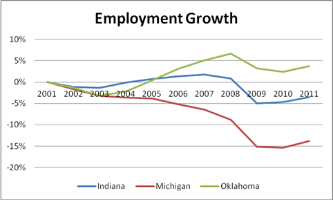 Employment Growth.png