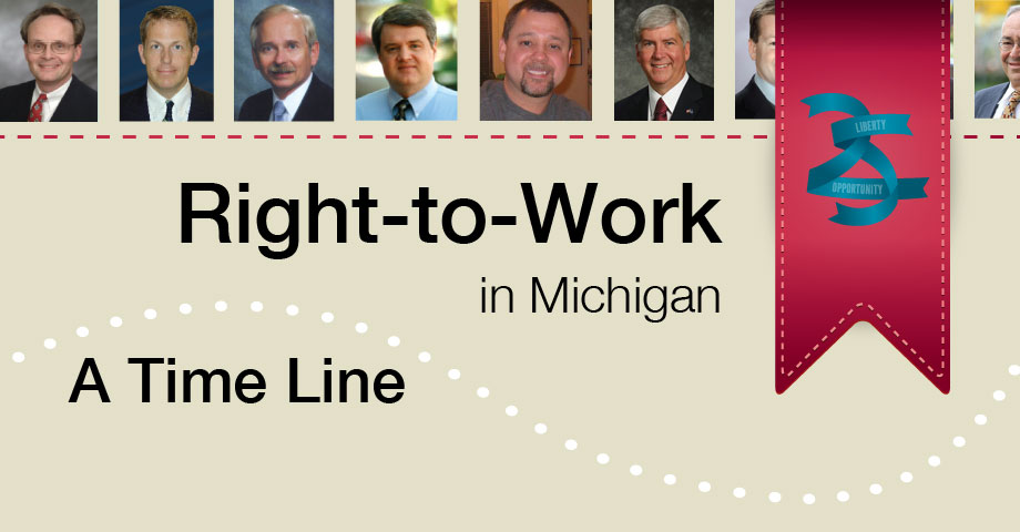 Timeline of Right-to-Work in Michigan