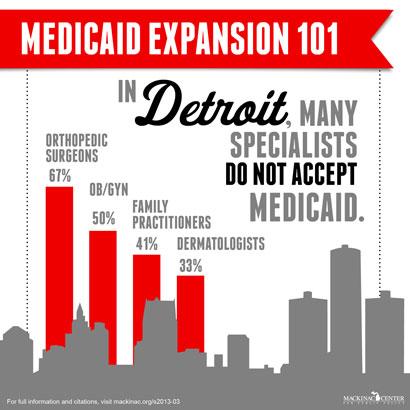 Medicaid Expansion – Mackinac Center