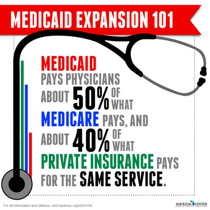 medicare impact on the health care In order to assess trends in provider acceptance of medicare and privately insured patients, the national center for health statistics (nchs) analyzed seven years of federal survey data from the national ambulatory medical care survey (namcs).