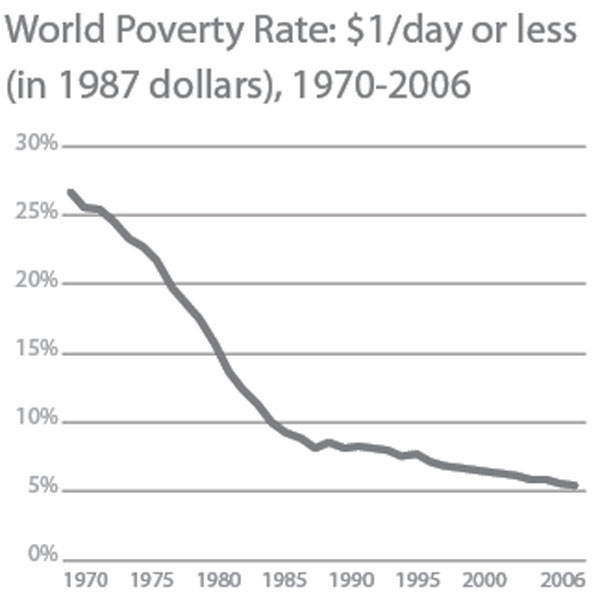 "Images from ""The World Is Getting Better and Better