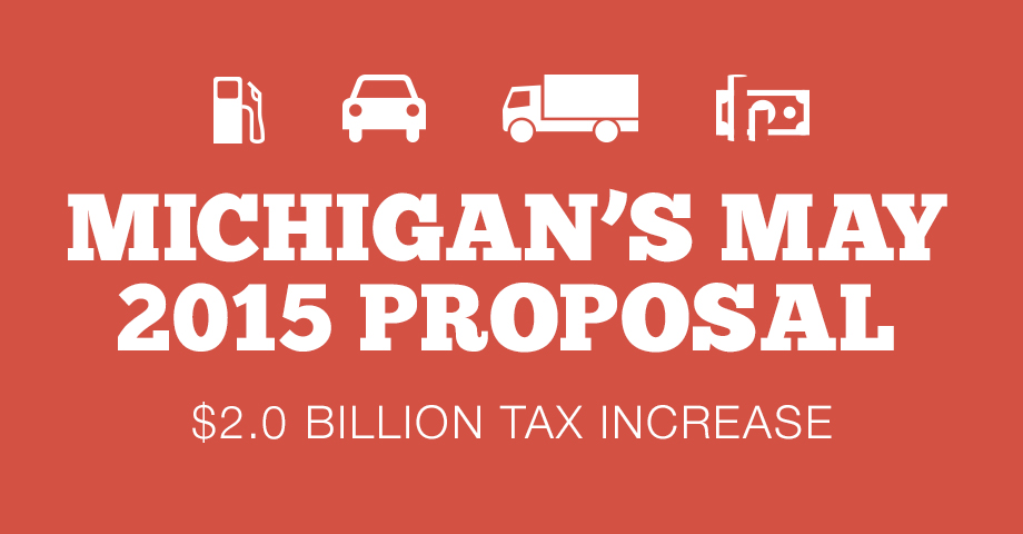 Michigan Sales Tax Hike