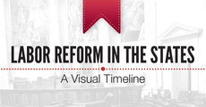 Labor Reform in the States