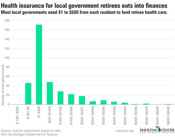 "Images from ""Michigan Local Governments Have Self-Inflicted Financial Problems"""