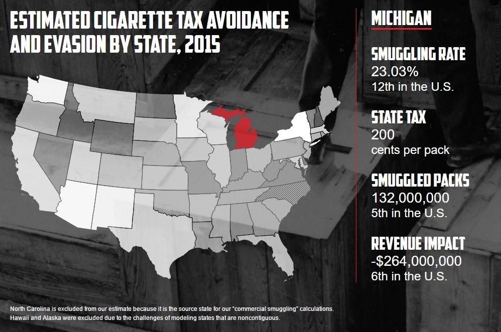 Cigarette Taxes And Smuggling Mackinac Center
