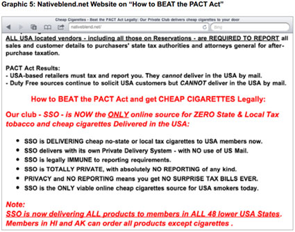 "Graphic 5: Nativeblend.net Website on ""How to BEAT the PACT Act"" - click to enlarge"